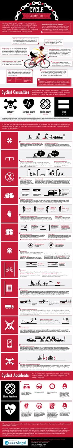 Cycling Safety Infographic