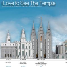 Infographic of #LDStemples #MormonTemples http://ldsmediatalk.com/2015/01/07/temple-infographic-2014-i-love-to-see-the-temple/