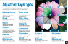 What are adjustment layers in Photoshop? A cheat sheet to the options available
