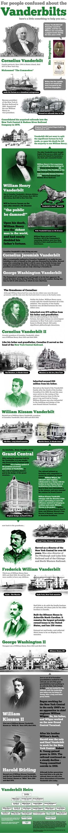 Railroads, Mansions and Money: The Vanderbilts in a nutshell