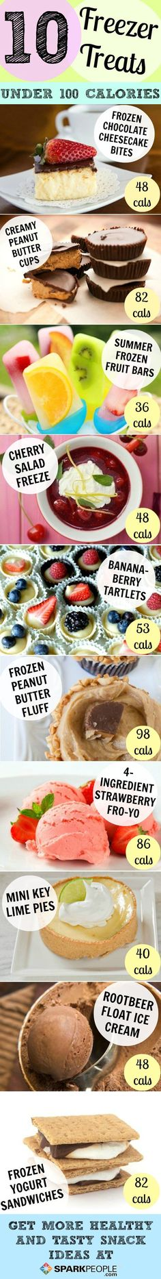 10 Freezer Treats under 100 Calories | via @SparkPeople #snacks #healthy #dessert #treat #diet #weightloss #100calories