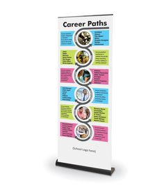 CGC is the leading provider of quality career resources,career posters and other CTE posters for students and learners since 2013.""