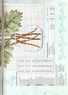 Cross stitch - flowers: Flowers in a vase (chart - part B)