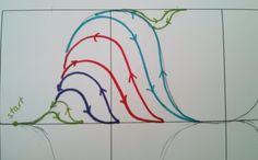 Bell Curve quilting tutorial. Lovely movement and looks easy if marked in advance!