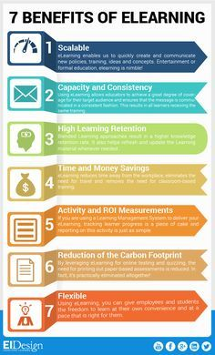 7 eLearning Benefits (Infograph)