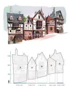 "azertip: "" Henn Kim "" !!! Fantasy City, Fantasy House, Fantasy Map, Medieval Fantasy, Level Design, Bg Design, Prop Design, Game Design, Medieval Houses"