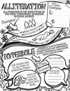Figurative Language Activities - ELA Doodle Notes and Learning Activities Figurative Language Activities - ELA Doodle Notes and Lear 8th Grade Ela, 6th Grade Reading, Middle School Reading, Middle School English, Middle School Crafts, Ninth Grade, Seventh Grade, Fourth Grade, Third Grade