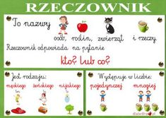 Polish Language, Teaching Tips, Preschool Activities, Homeschool, Education, Children, Health, Google, Speech Language Therapy
