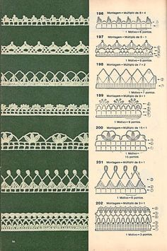 Artesanato - Blogs - Minha Casa - Bicos de Crochê