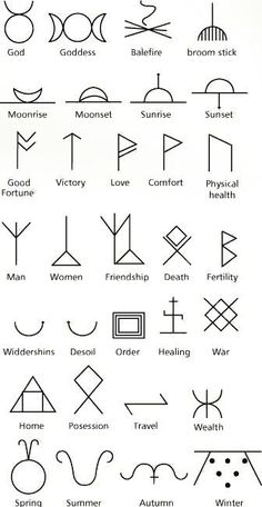 some celtic symbols and their meanings I wish I could get a massive book of all of them lol ;):
