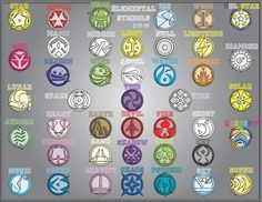 I once wrote up a story dealing with the gods from Japanese Legends. These are the symbols that I created for the story line. They are the symbols of Suzaku, the Vermillion Bird of Fire - Seiryu, t. Arte Do Harry Potter, Types Of Magic, Elemental Powers, Element Symbols, Element Chart, Magic Symbols, Nature Symbols, Magic Circle, Fantasy Weapons