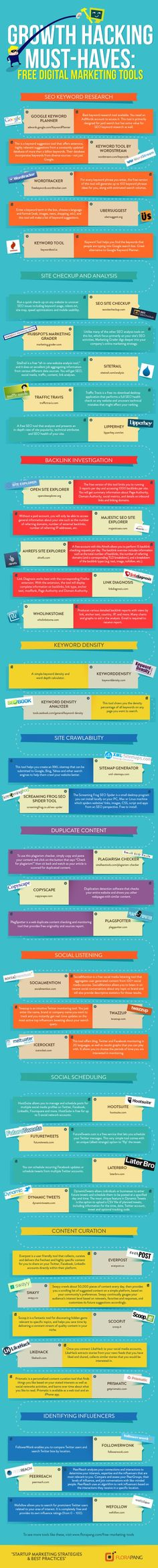 I came across this amazing digital marketing tools for growth hack infographic. This infographic helps you to give you free detail digital marketing tools you must have at your end. these tools are essential part of any digital marketing campaigns. Inbound Marketing, Mundo Marketing, Marketing Trends, Marketing En Internet, Marketing Online, Marketing Tools, Business Marketing, Content Marketing, Social Media Marketing