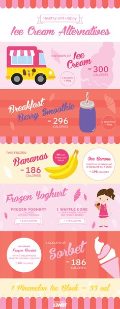 Cool down this Summer with these calorie friendly snacks!