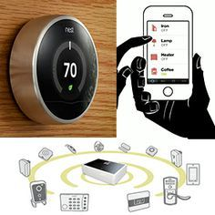 I want a 'Nest!' This board features all Home Automation Products and Devices