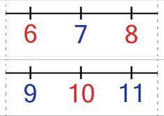 1. osztályos számegyenes Math 5, Math Class, Teaching Math, Art Lessons Elementary, Mathematics, Math Equations, Album, Education, School