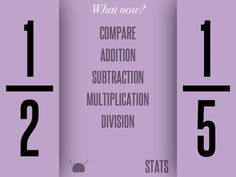 Teaching your students how to compare fractions? Try this great app to help make comparing fractions easier!