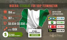 Nigeria is a rather promising direction for terminating voice traffic. The terminator gets a good earning opportunity, due to the large flows of international traffic to the country. With a population of 194 million people, the penetration rate of cellular communication reached 107% in Nigeria. Etisalat is the fourth GSM mobile operator in Nigeria. ... To continue read the article click here - https://goantifraud.com/en/blog/512-nigeria-etisalat-for-voip-termination.html