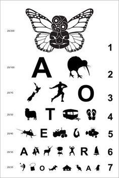 Brad Novak : Eye Chart For Aotearoa 1.2