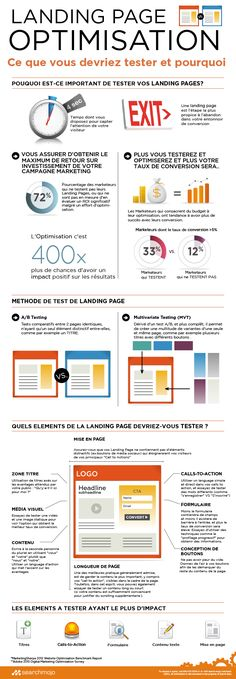 Landing Page Optimization: What You Should Be Testing and Why Infographic is one of the best Infographics created in the Business, Marketing, Technology category. Check out Landing Page Optimization: What You Should Be Testing and Why now! Inbound Marketing, Marketing Digital, Business Marketing, Affiliate Marketing, Content Marketing, Internet Marketing, Online Marketing, Social Media Marketing, Marketing Ideas