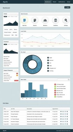 """Inspire"" is a hand crafted beautiful backend admin PSD template. It's perfect for all kinds of web applications and very easy to customize according to your Data Dashboard, Dashboard Design, Dashboard Examples, Web Design, Graphic Design, Fail, Information Visualization, Ui Inspiration, User Interface Design"