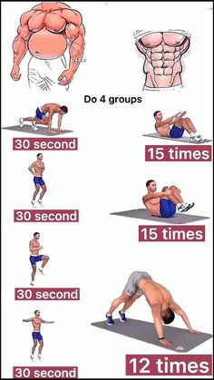 Full Body Gym Workout, Lower Belly Workout, Workout Routine For Men, Gym Workout Videos, Tummy Workout, Gym Workout For Beginners, Fitness Workout For Women, Gym Workouts, Fat Burning Home Workout