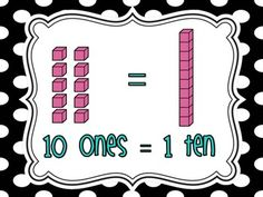 Place value posters... I want to do a bulletin board with these!