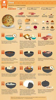 Простые и удобные рецепты в инфографике.