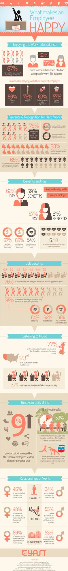 What Makes Us Happy at Work? #Infographic