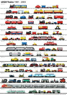 Poster: LEGO Trains 1981-2003