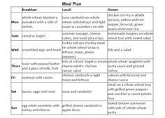 Famous Healthy Meal Plan Weight Loss 854 x 616 · 144 kB · jpeg