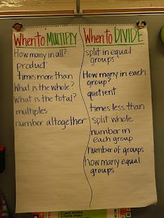 Multiplication & Division comparison Anchor Chart -- Tales of Frogs and Cupcakes: Think About It: Tricks for Learning