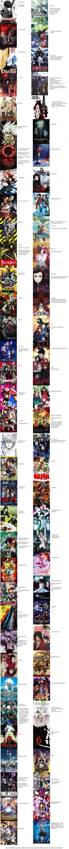 "My ""Worth to watch"" anime list"
