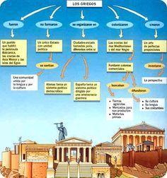 Los griegos… Greek History, Ancient History, Historia Universal, Greece Hotels, Social Science, Ancient Civilizations, Greece Travel, Ancient Greece, Greek Islands