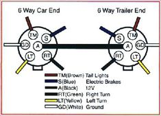 6 Flat Trailer Wiring Diagram Trailer Wiring Connector