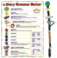 The Story Grammar Marker - Multisensory Tool to help students tell stories.  Think about it for G.