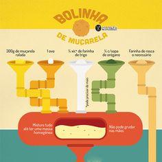 Infográfico receita de Bolinha de Muçarela, um salgadinho que não precisa de massa além de ser fácil e rápido de preparar. Ingredientes: muçarela, ovo, farinha de trigo, orégano e farinha de rosca.