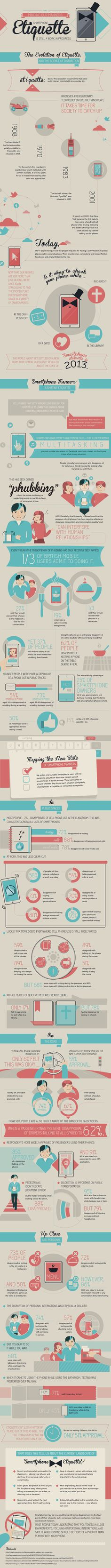 The Evolution of Mobile Etiquette [INFOGRAPHIC]