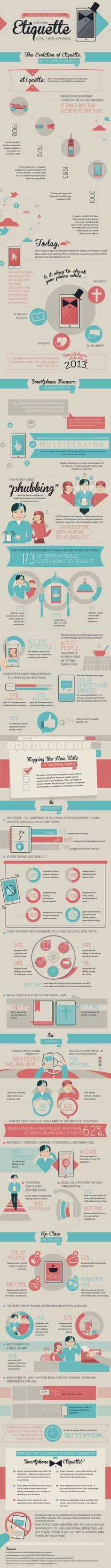 The evolution of the mobile etiquette - Via deals.ebay.com
