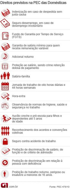 PEC DAS DOMESTICAS Leis, Politics, Study, Organization, App, Education, Learning, Design, Labor Law
