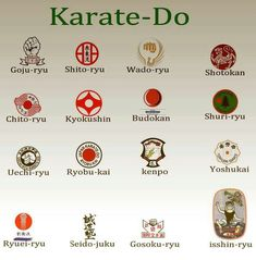Karate do.  The style I've taken for 11 years is the lower right one -- Isshin-ryu.