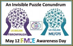 Fibromyalgia and ME/CFS are long term health condition/s with overlapping symptoms.