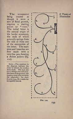 MIDORI: Letters - Instructions for filling a border, from the public domain book, Writing & Illuminating & Lettering by Edward Johnston. Calligraphy Letters, Modern Calligraphy, Islamic Calligraphy, Illuminated Letters, Illuminated Manuscript, Ornaments Design, Penmanship, Letter Art, Mail Art