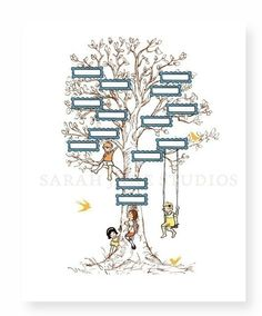Family tree with spots for parents, grand parents, great grandparents, and great, great grandparents. I love Sarah Jane's illustrations.