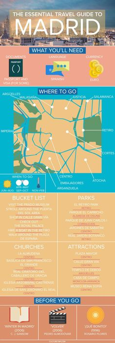 The Essential Travel Guide to Madrid (Infographic)