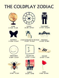 The Coldplay zodiac. I'm Poppy! Coldplay Tattoo, Coldplay Music, Music Lyrics, Chris Martin Coldplay, Im Poppy, Look At The Stars, Music Is Life, Cool Bands, Backgrounds