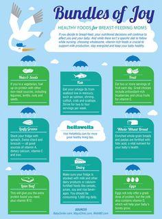 Bundles of joy: Healthy foods for breast-feeding moms | HellaWella  #infographic #breastfeeding #moms #nutrition