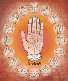 Jupiter: Gyan Mudra (Seal of Knowledge) – Hidden in the Crag Yoga Mantras, Healing Meditation, Chakra Healing, Meditation Music, Gyan Mudra, Hand Mudras, Les Chakras, Kundalini Yoga, Shiva Yoga