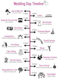 Wedding Day Timeline.. Like the ideas but 10:30 is way too early! Haha