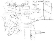 Urban acupuncture: is intended to produce small-scale but socially catalytic (que aumenta la veloicdad de una reacción, sin ser consumido por esta) interventions in the urban fabric (trama urbana).