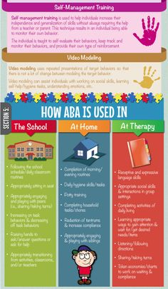 Autism effects a wide spread demographic. Here is some great information on Applied Behavior Analysis ABA therapy often sought out to help those with Autism Aba Therapy For Autism, Aba Therapy Activities, Autism Education, Autism Activities, Autism Resources, Autism Classroom, Autism Facts, Special Education, Learning Disabilities